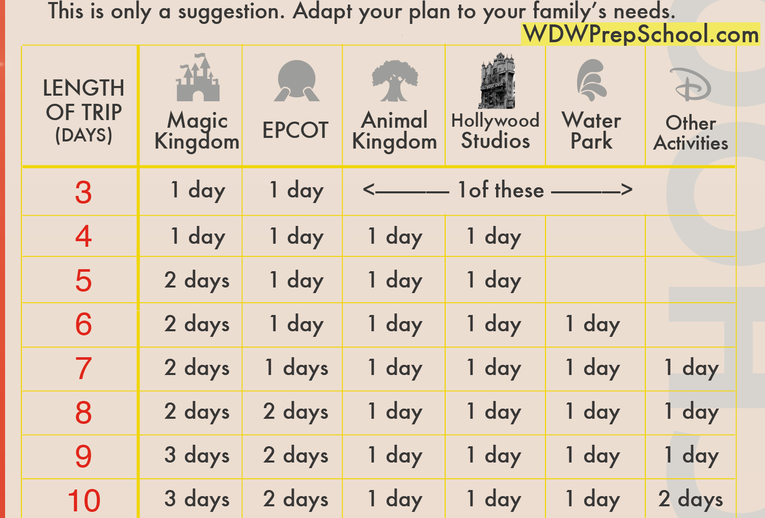 This is just a sample for how to set your daily visit plan. Source from WDWPrepSchool.com